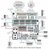 Sensor Shield V5