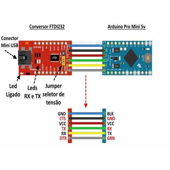 Arduino Pro Mini 5V/16Mhz